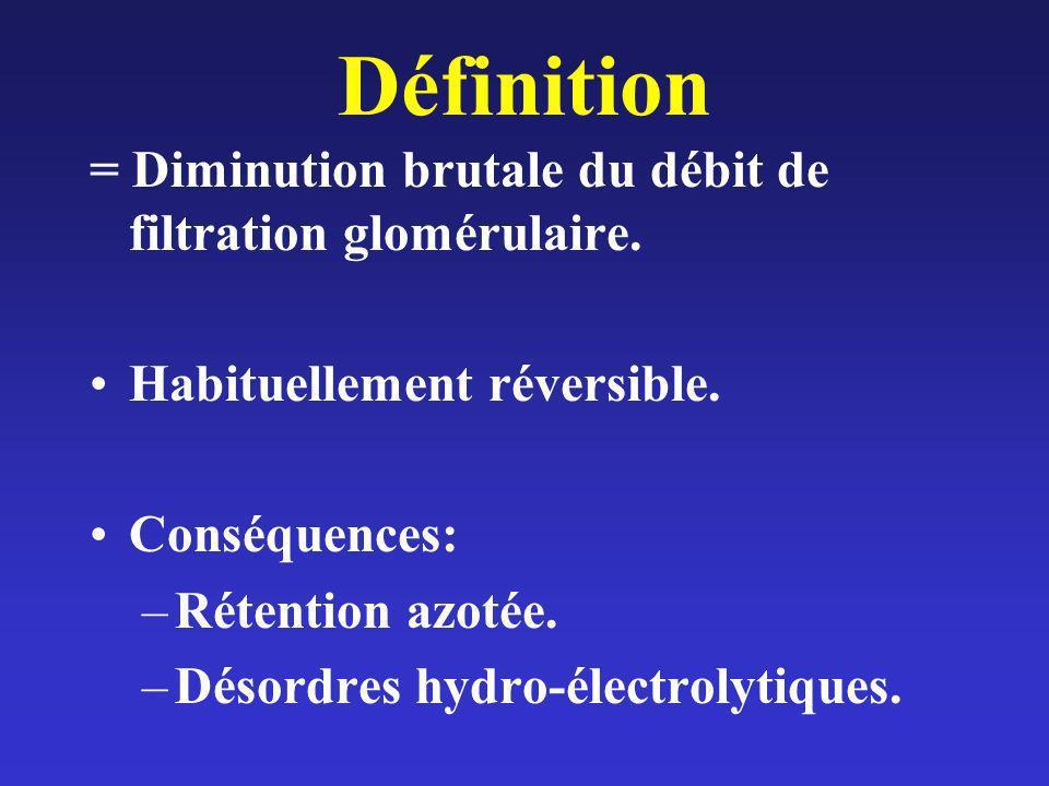 Définition = Diminution brutale du débit de filtration glomérulaire.