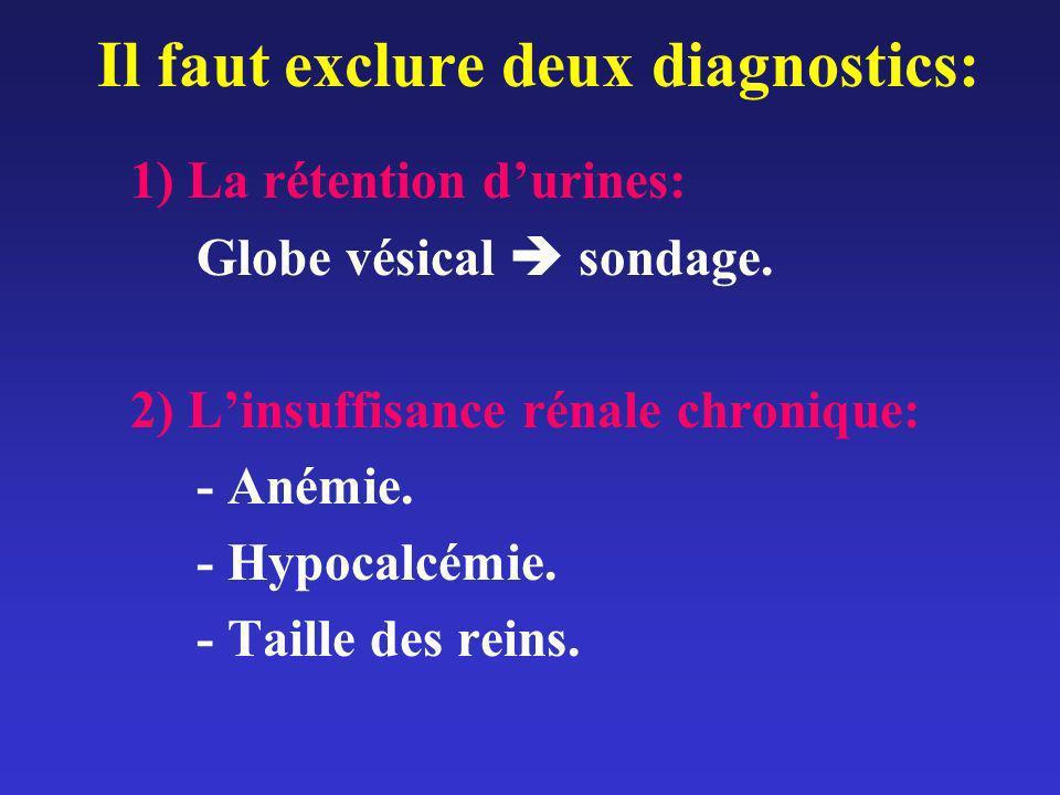 Il faut exclure deux diagnostics: