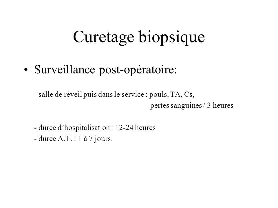 Curetage biopsique Surveillance post-opératoire: