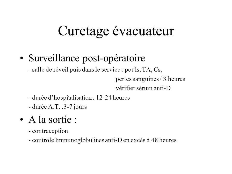 Curetage évacuateur Surveillance post-opératoire A la sortie :