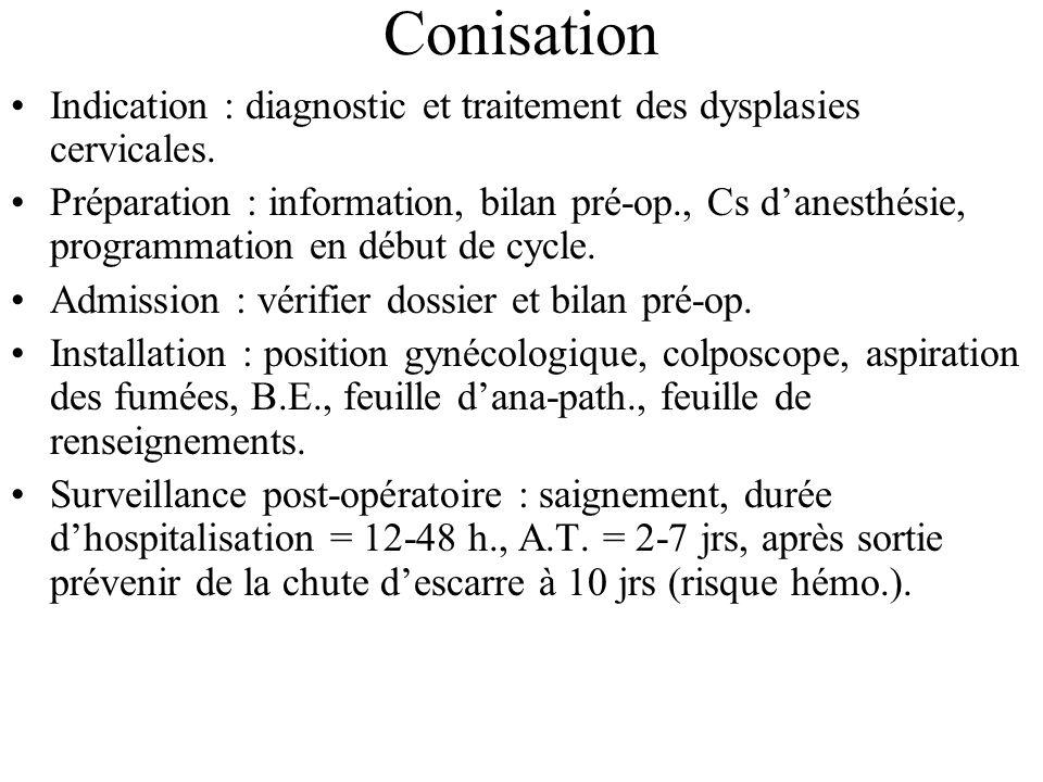 Conisation Indication : diagnostic et traitement des dysplasies cervicales.