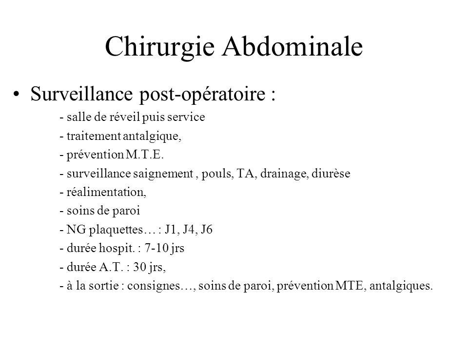 Chirurgie Abdominale Surveillance post-opératoire :