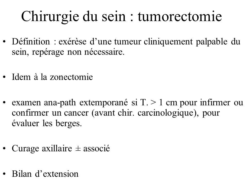 Chirurgie du sein : tumorectomie