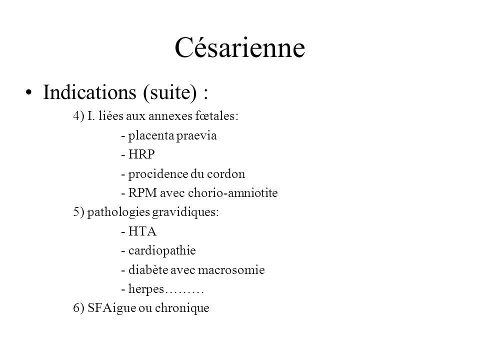 Césarienne Indications (suite) : 4) I. liées aux annexes fœtales: