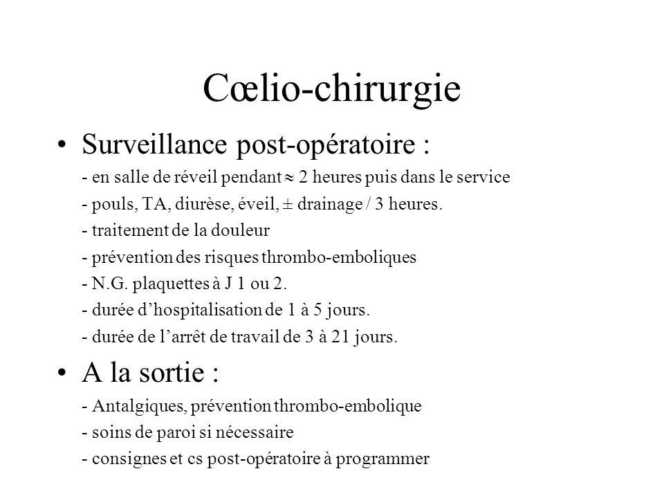 Cœlio-chirurgie Surveillance post-opératoire : A la sortie :
