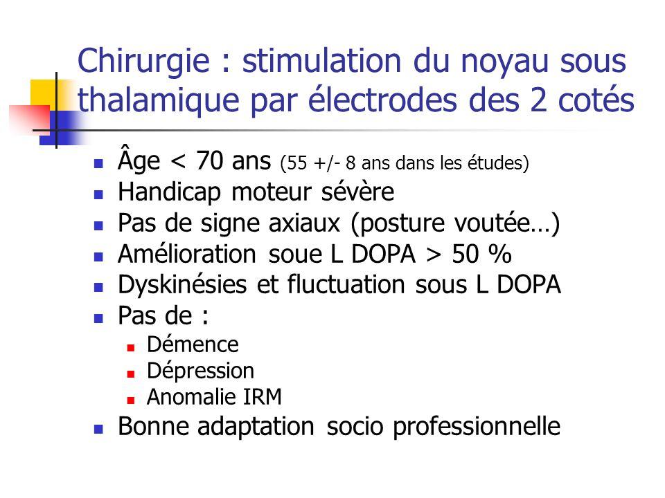 Chirurgie : stimulation du noyau sous thalamique par électrodes des 2 cotés
