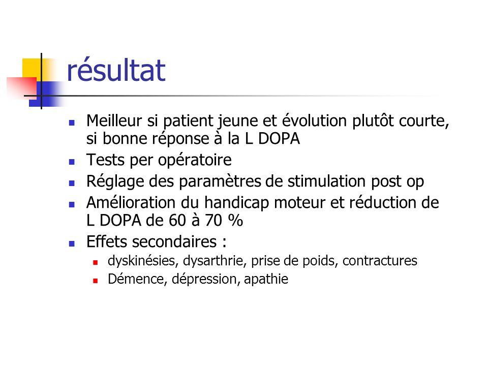 résultat Meilleur si patient jeune et évolution plutôt courte, si bonne réponse à la L DOPA. Tests per opératoire.