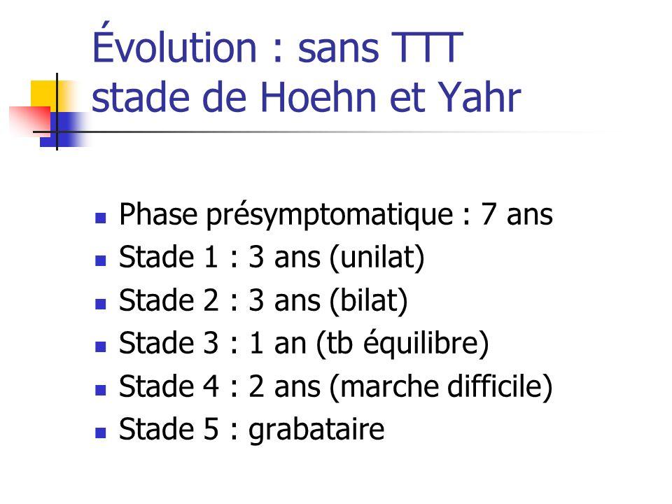Évolution : sans TTT stade de Hoehn et Yahr