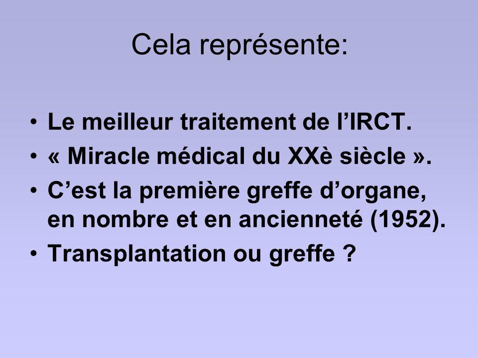 Cela représente: Le meilleur traitement de l'IRCT.