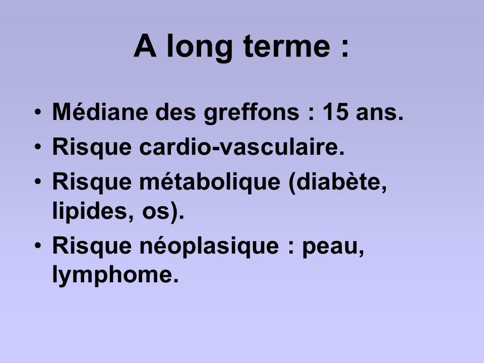 A long terme : Médiane des greffons : 15 ans.
