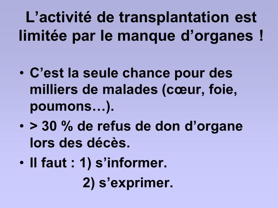 L'activité de transplantation est limitée par le manque d'organes !