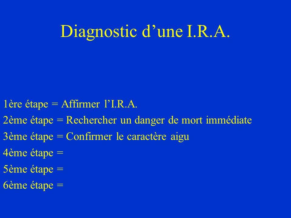 Diagnostic d'une I.R.A. 1ère étape = Affirmer l'I.R.A.