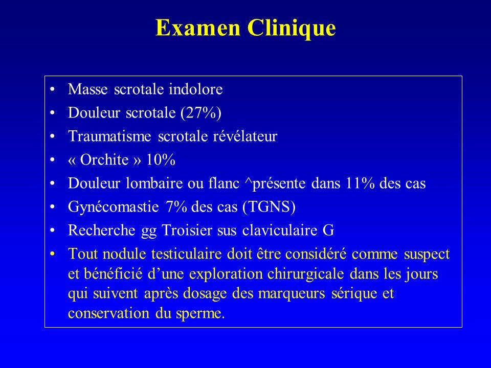 Examen Clinique Masse scrotale indolore Douleur scrotale (27%)