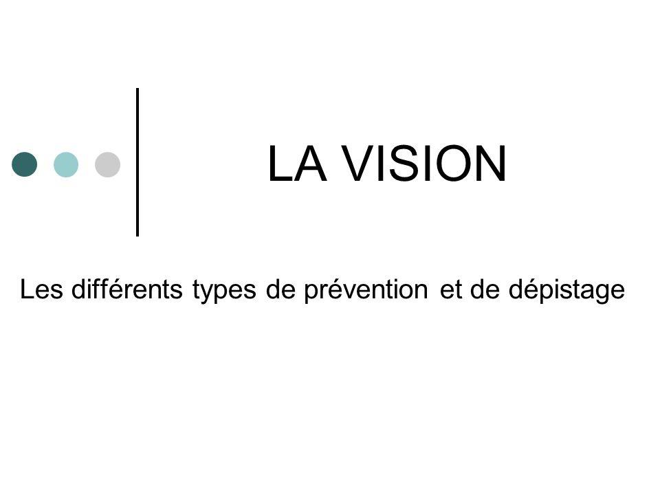 Les différents types de prévention et de dépistage