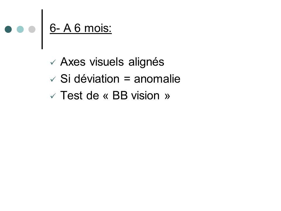 6- A 6 mois: Axes visuels alignés Si déviation = anomalie Test de « BB vision »