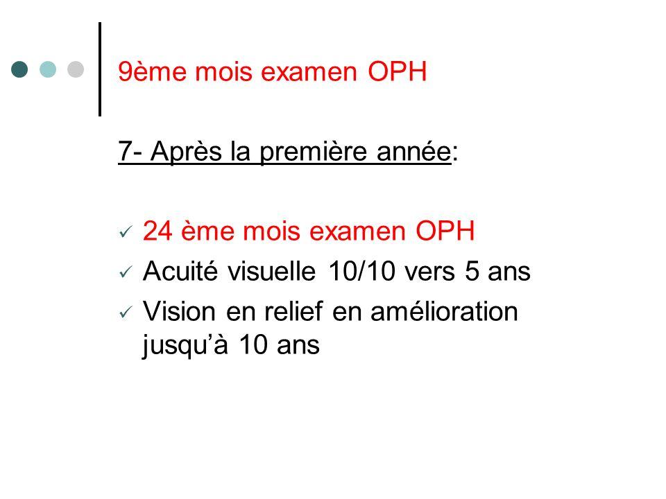 9ème mois examen OPH 7- Après la première année: 24 ème mois examen OPH. Acuité visuelle 10/10 vers 5 ans.