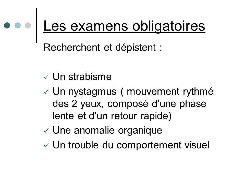 Les examens obligatoires