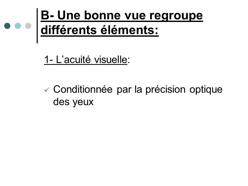 B- Une bonne vue regroupe différents éléments: