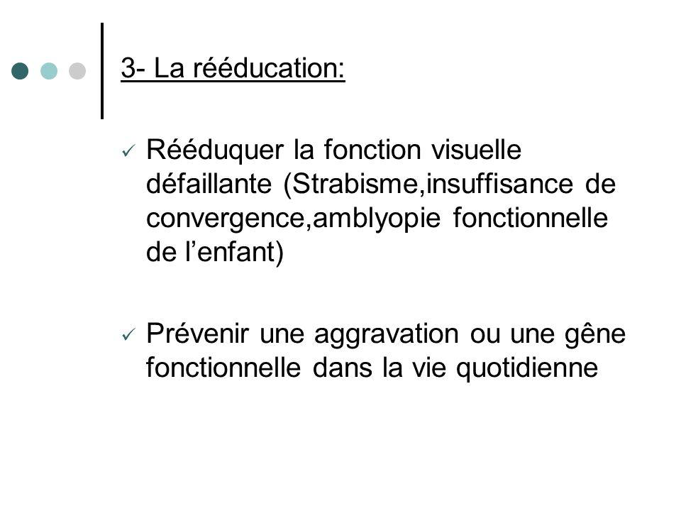 3- La rééducation: Rééduquer la fonction visuelle défaillante (Strabisme,insuffisance de convergence,amblyopie fonctionnelle de l'enfant)