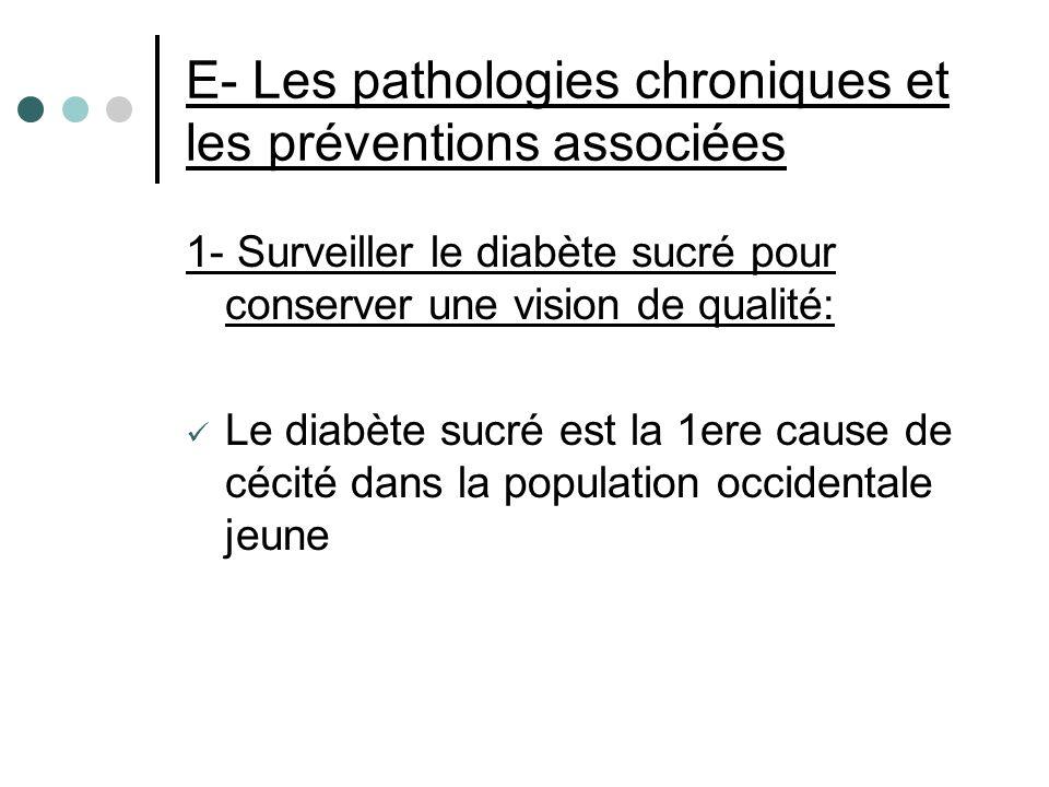 E- Les pathologies chroniques et les préventions associées