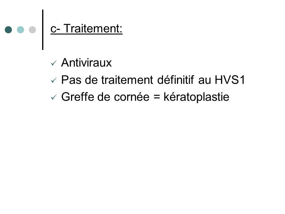 c- Traitement: Antiviraux Pas de traitement définitif au HVS1 Greffe de cornée = kératoplastie