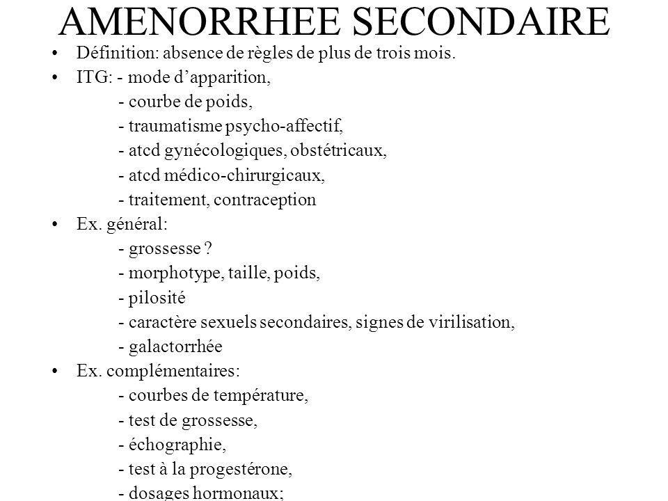 AMENORRHEE SECONDAIRE