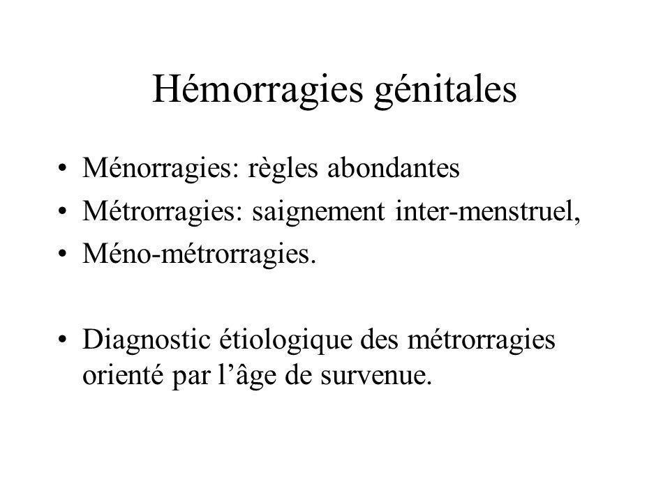 Hémorragies génitales