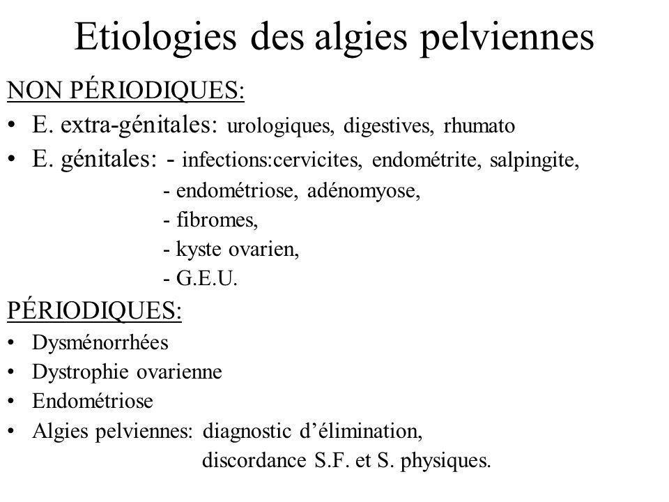 Etiologies des algies pelviennes