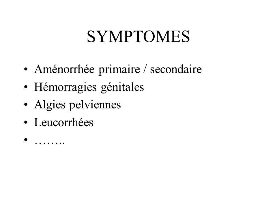 SYMPTOMES Aménorrhée primaire / secondaire Hémorragies génitales