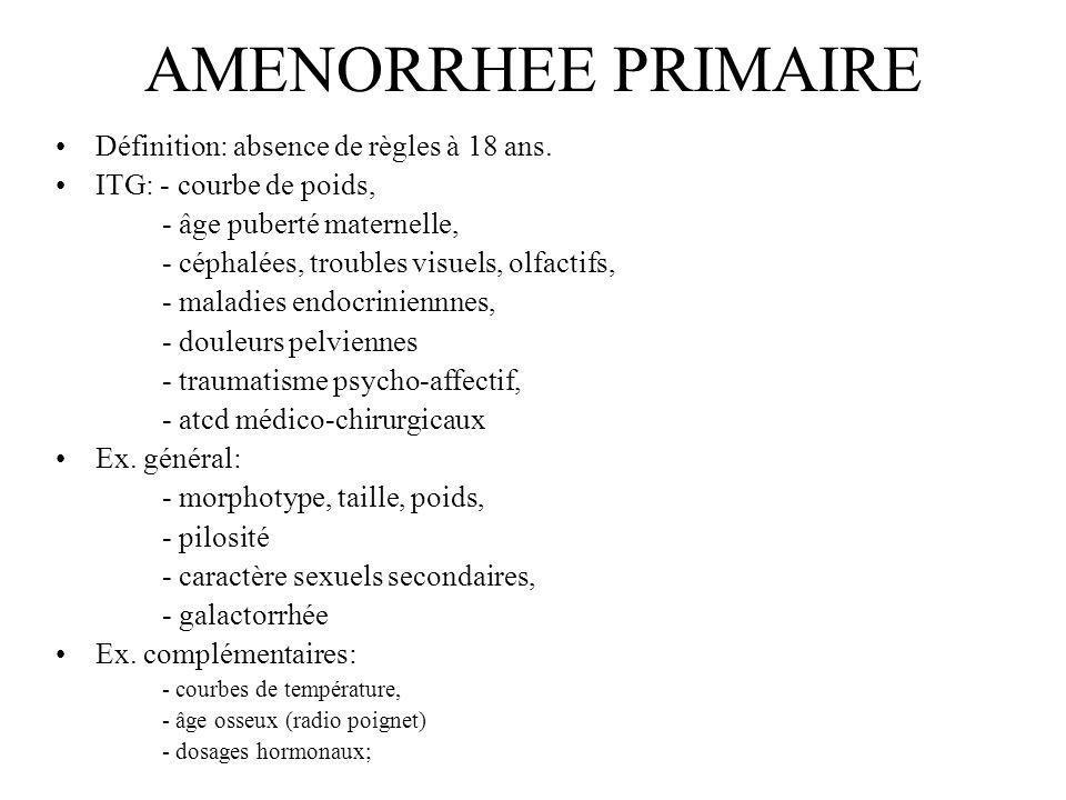 AMENORRHEE PRIMAIRE Définition: absence de règles à 18 ans.
