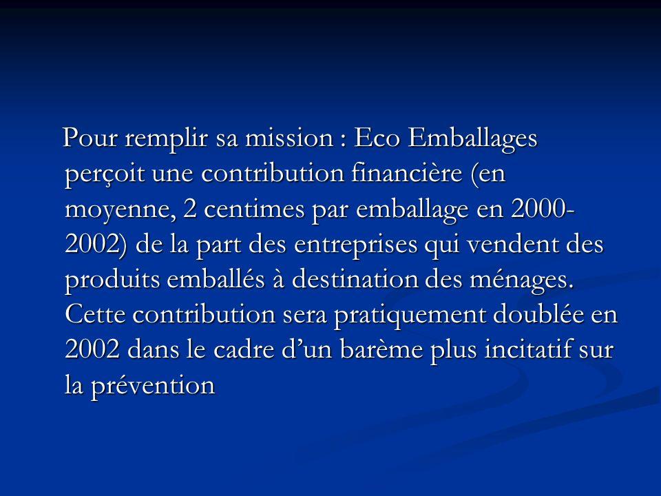 Pour remplir sa mission : Eco Emballages perçoit une contribution financière (en moyenne, 2 centimes par emballage en 2000-2002) de la part des entreprises qui vendent des produits emballés à destination des ménages.