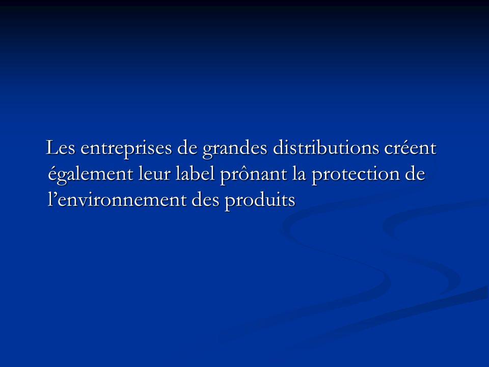 Les entreprises de grandes distributions créent également leur label prônant la protection de l'environnement des produits