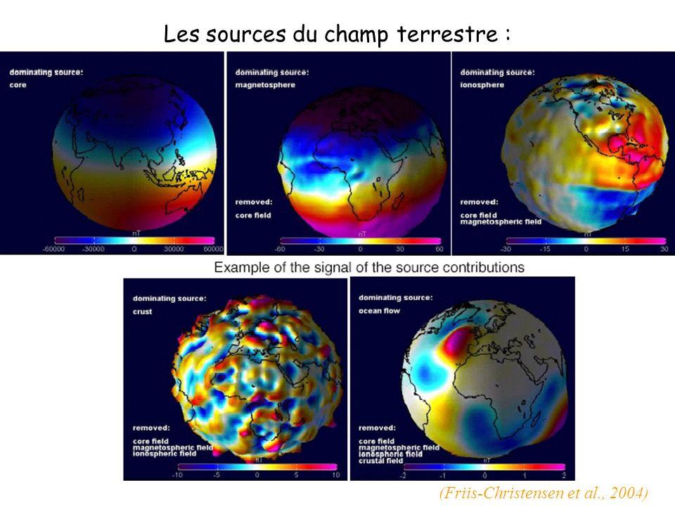 Les sources du champ terrestre :