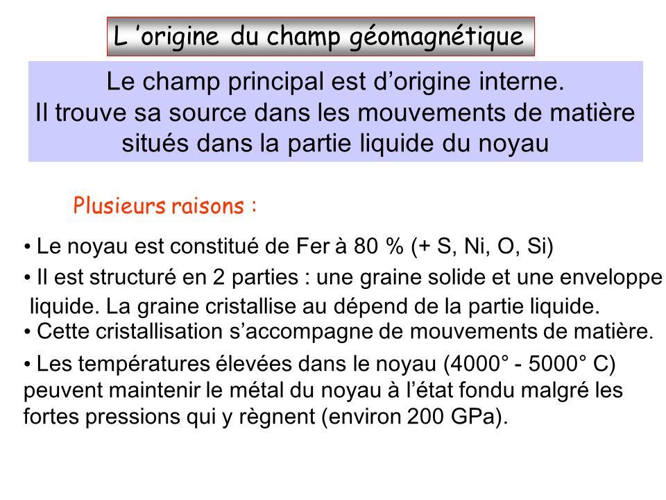 L 'origine du champ géomagnétique
