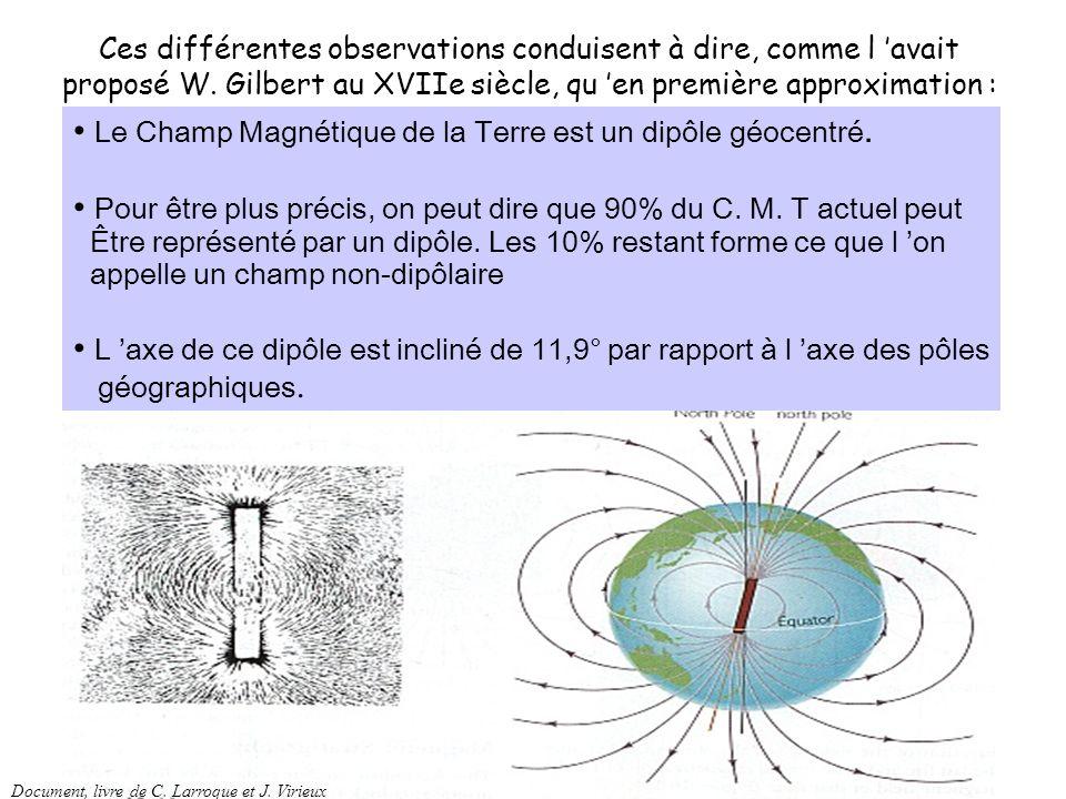 Le Champ Magnétique de la Terre est un dipôle géocentré.