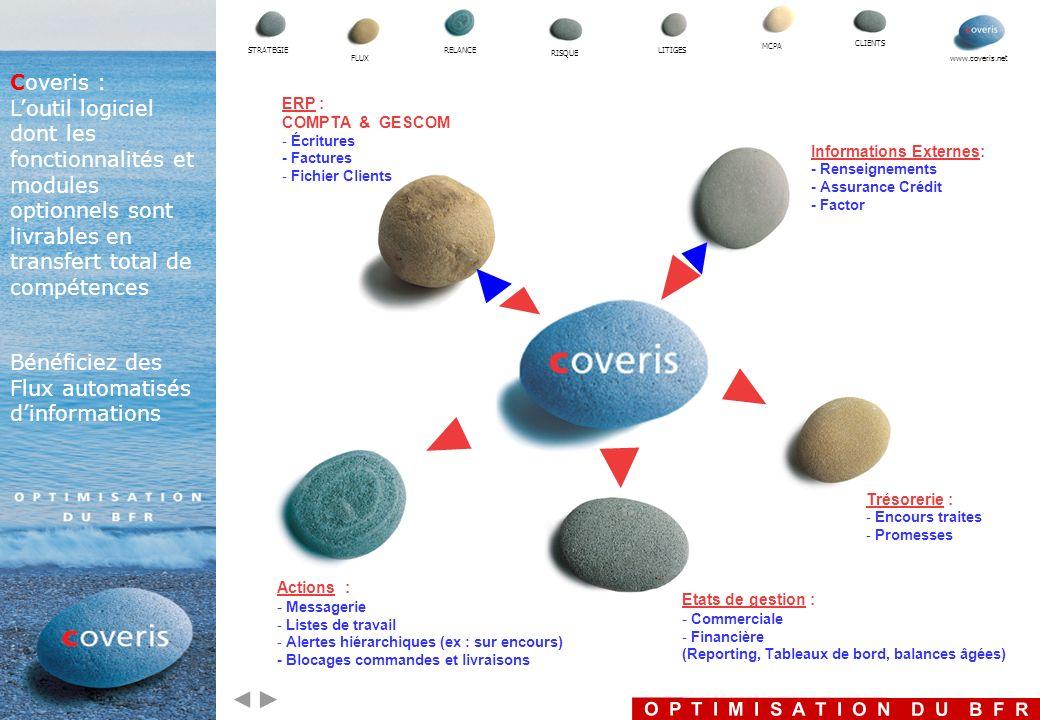Coveris :L'outil logiciel dont les fonctionnalités et modules optionnels sont livrables en transfert total de compétences.