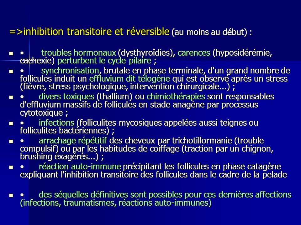 =>inhibition transitoire et réversible (au moins au début) :