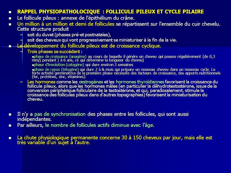 RAPPEL PHYSIOPATHOLOCIQUE : FOLLICULE PILEUX ET CYCLE PILAIRE