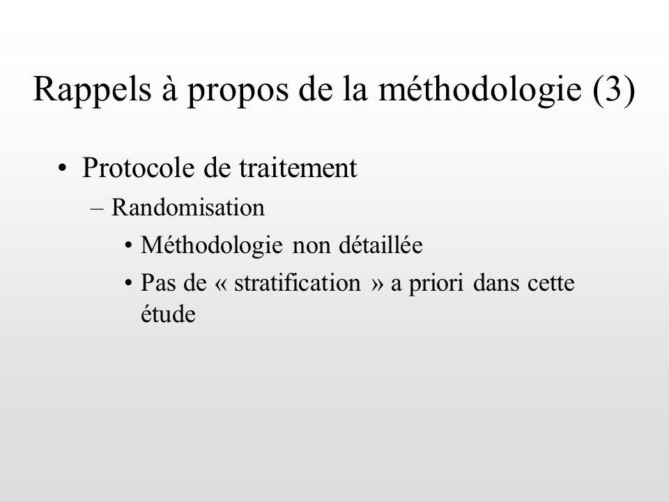 Rappels à propos de la méthodologie (3)