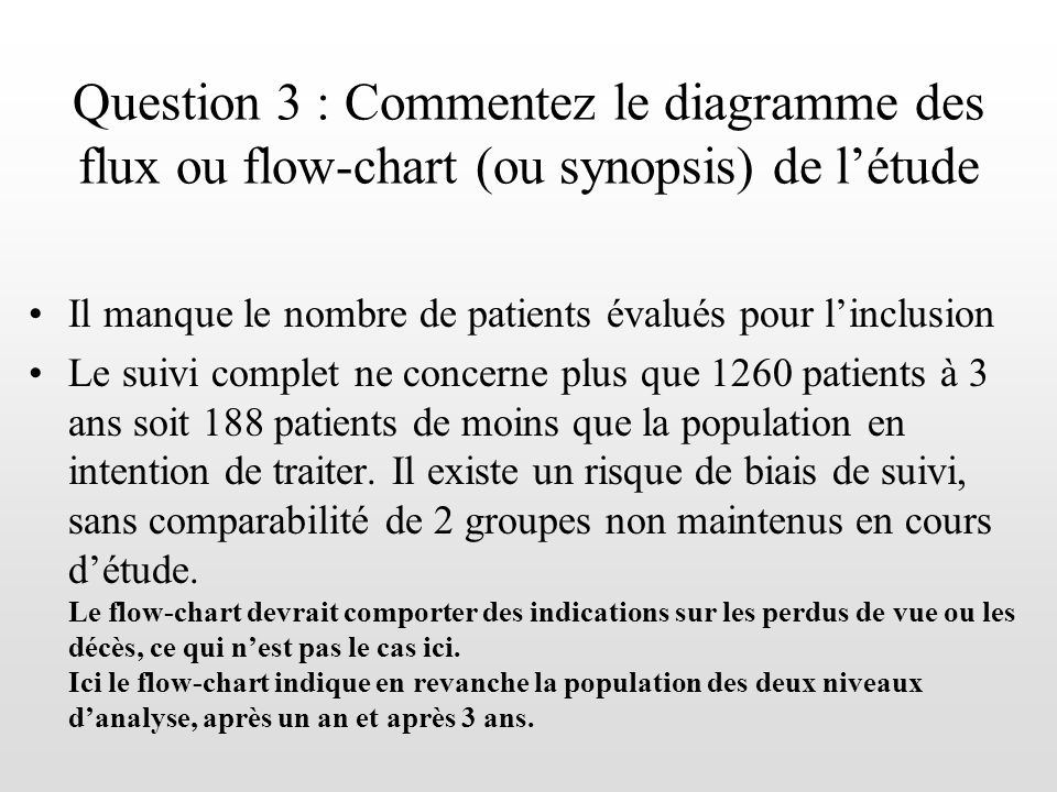 Question 3 : Commentez le diagramme des flux ou flow-chart (ou synopsis) de l'étude