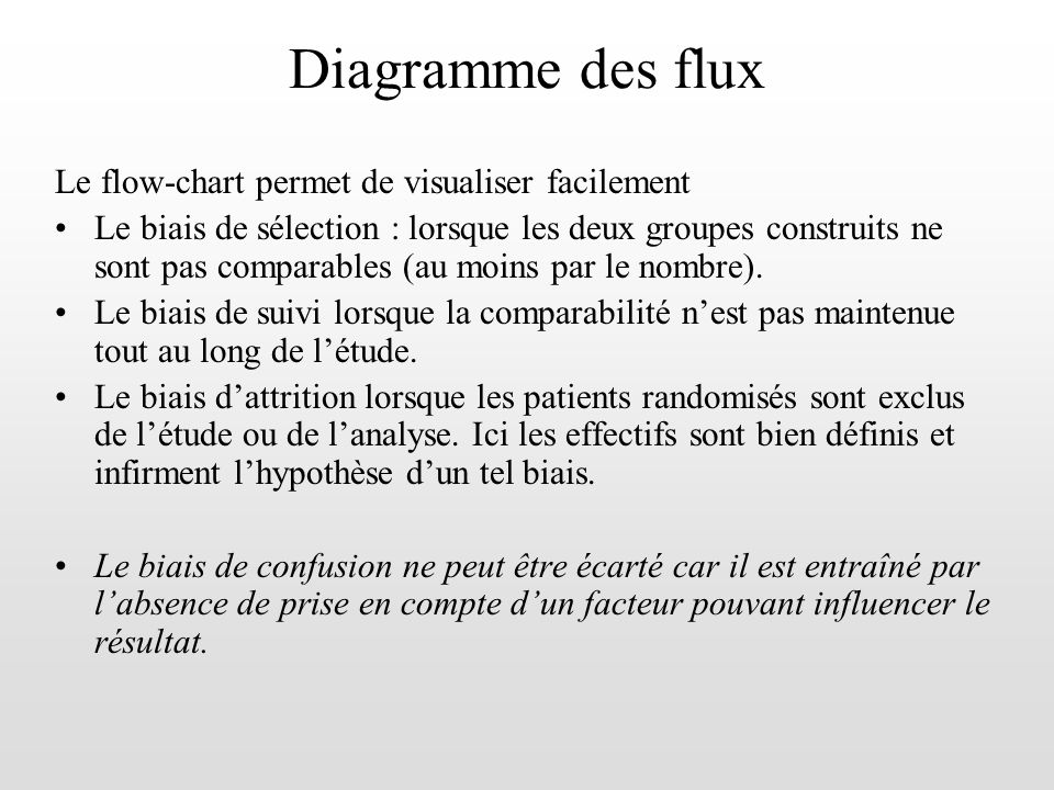 Diagramme des flux Le flow-chart permet de visualiser facilement