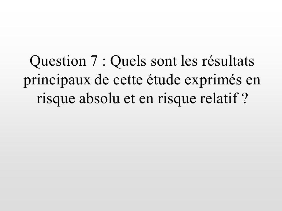 Question 7 : Quels sont les résultats principaux de cette étude exprimés en risque absolu et en risque relatif