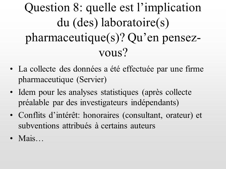 Question 8: quelle est l'implication du (des) laboratoire(s) pharmaceutique(s) Qu'en pensez-vous