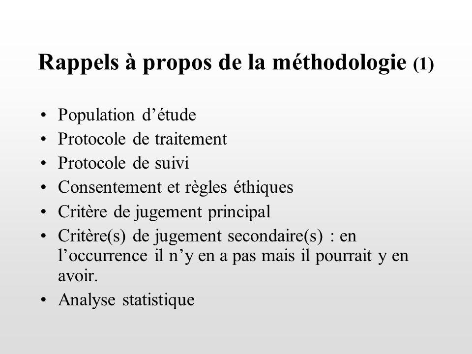 Rappels à propos de la méthodologie (1)