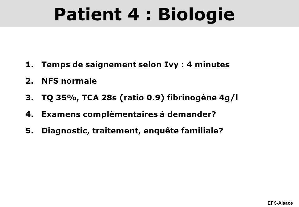 Patient 4 : Biologie Temps de saignement selon Ivy : 4 minutes