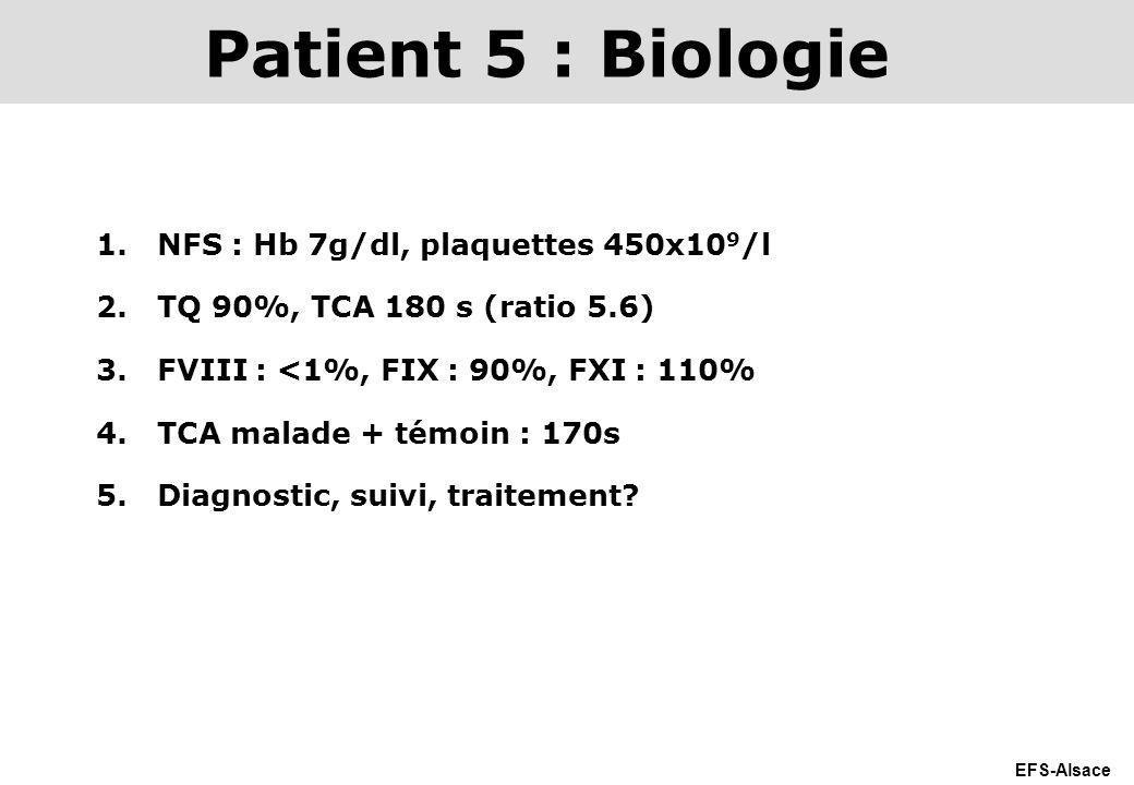 Patient 5 : Biologie NFS : Hb 7g/dl, plaquettes 450x109/l