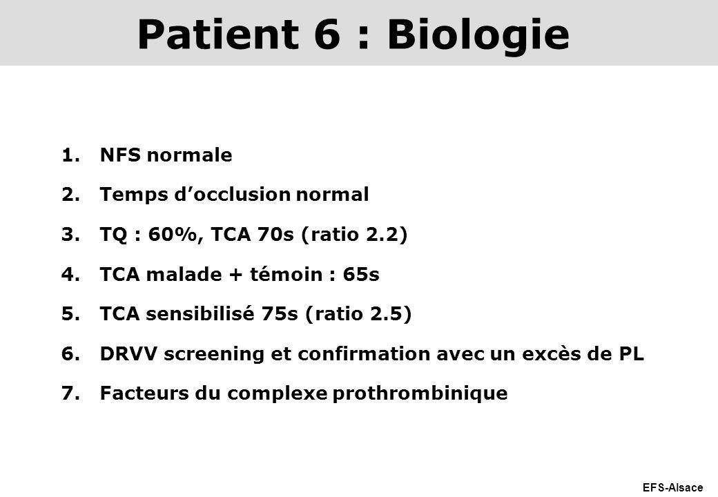 Patient 6 : Biologie NFS normale Temps d'occlusion normal