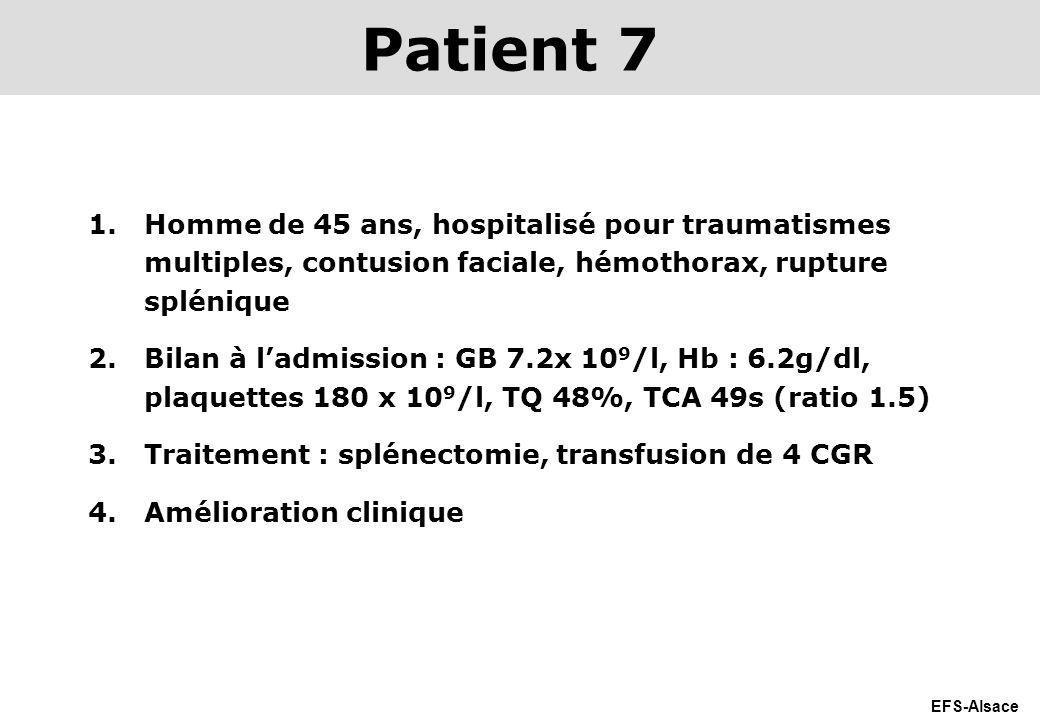 Patient 7 Homme de 45 ans, hospitalisé pour traumatismes multiples, contusion faciale, hémothorax, rupture splénique.