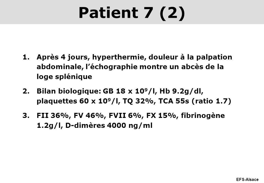 Patient 7 (2) Après 4 jours, hyperthermie, douleur à la palpation abdominale, l'échographie montre un abcès de la loge splénique.