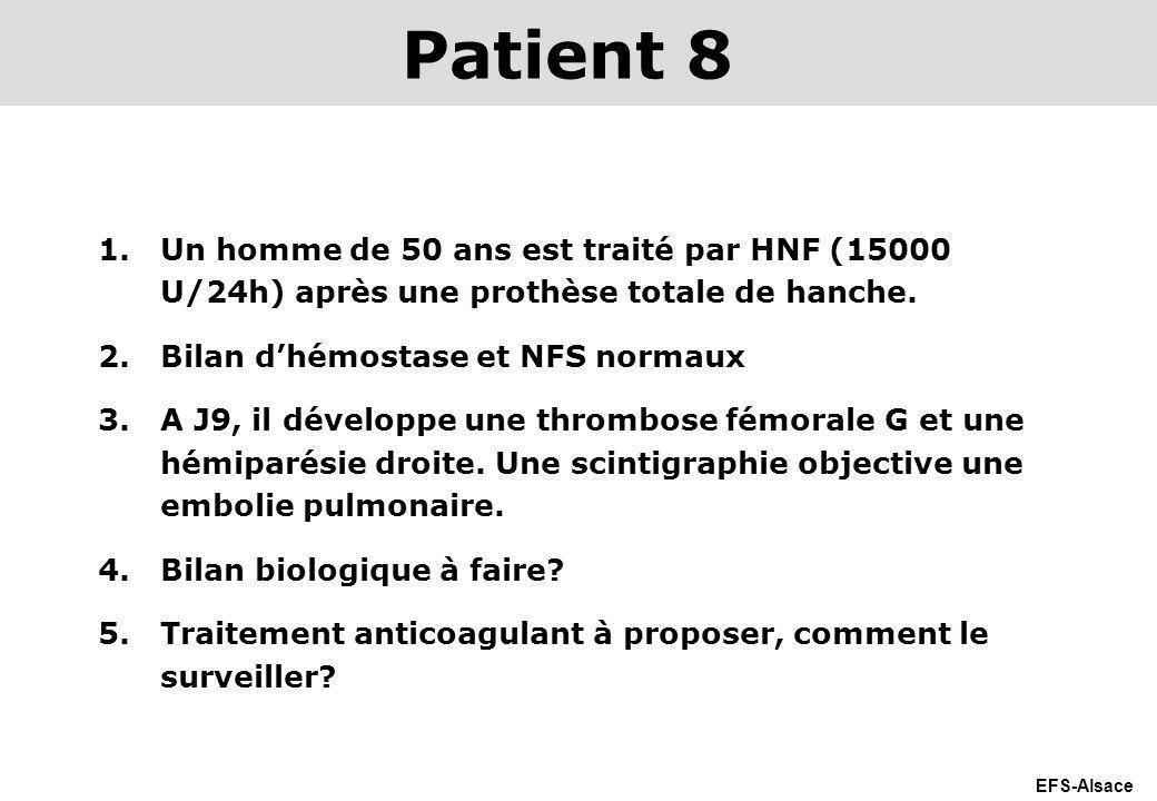 Patient 8 Un homme de 50 ans est traité par HNF (15000 U/24h) après une prothèse totale de hanche.